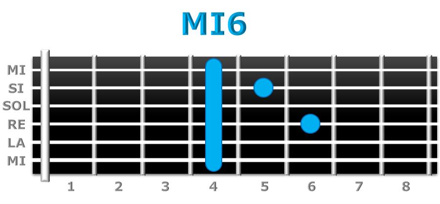 MI6 guitarra