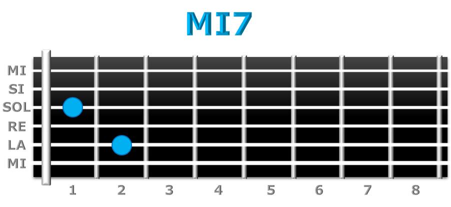 MI7 guitarra