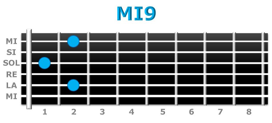 MI9 guitarra