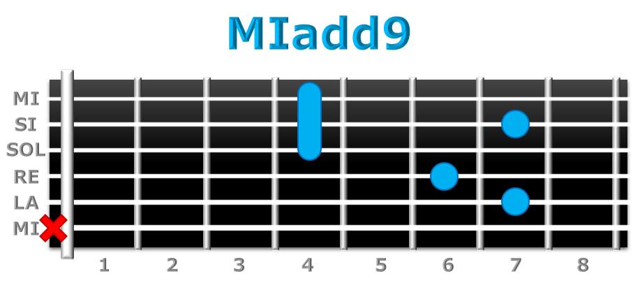 MIadd9 guitarra