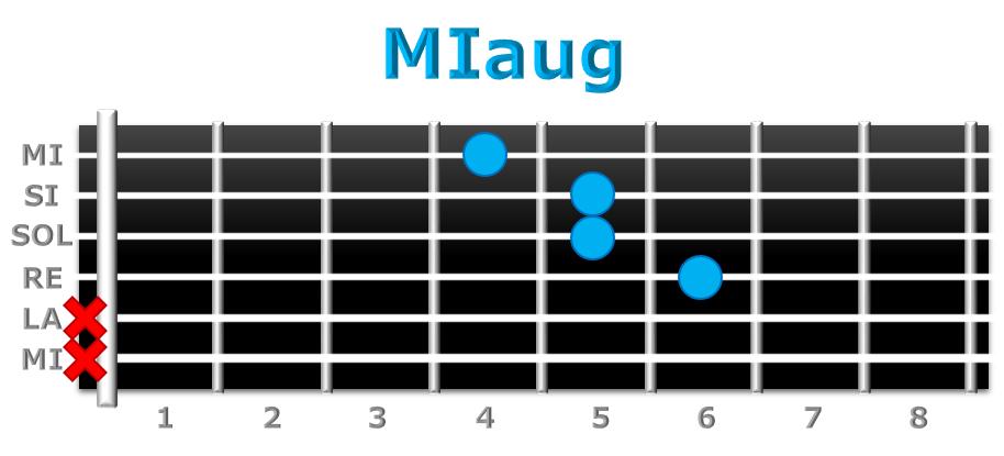 MIaug guitarra