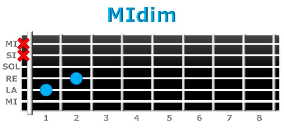 MImdim guitarra