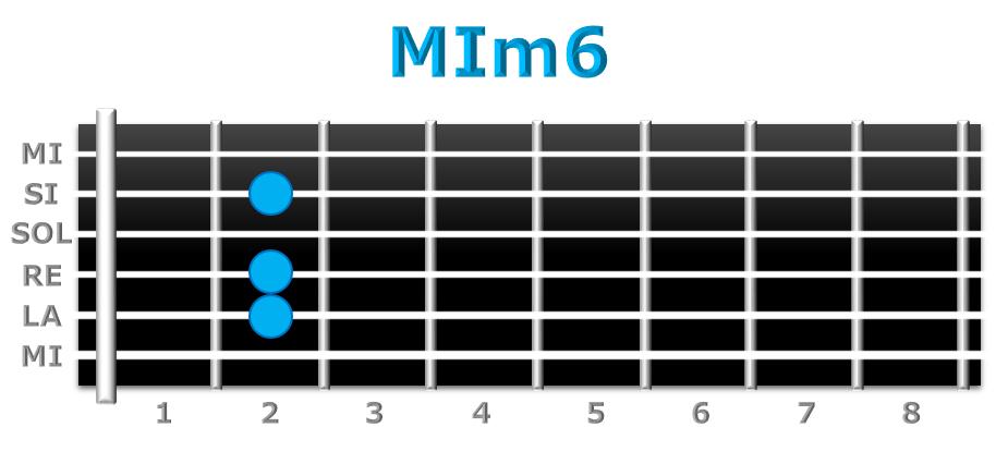MIm6 guitarra