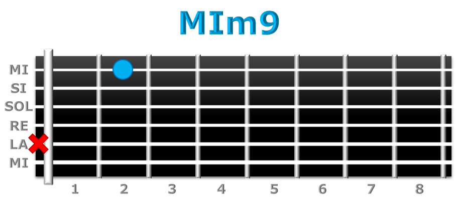 MIm9 guitarra