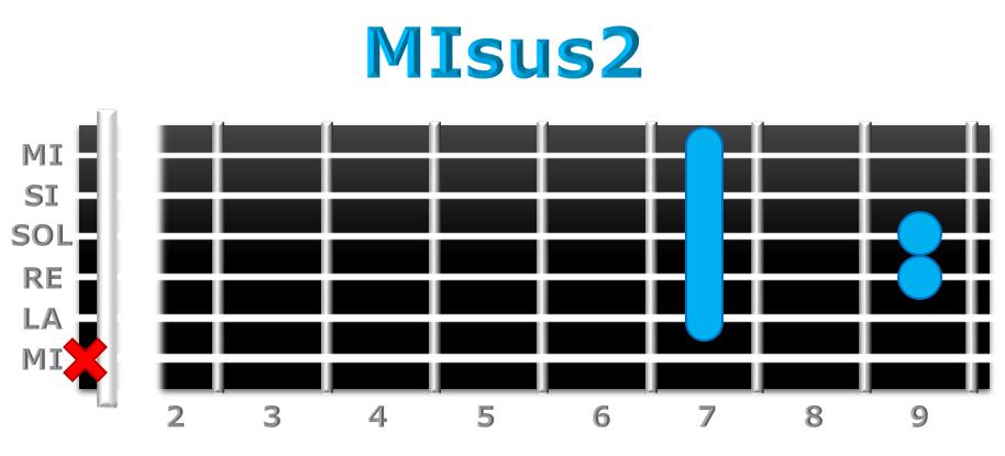 MIsus2 guitarra