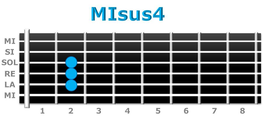 MImsus4 guitarra