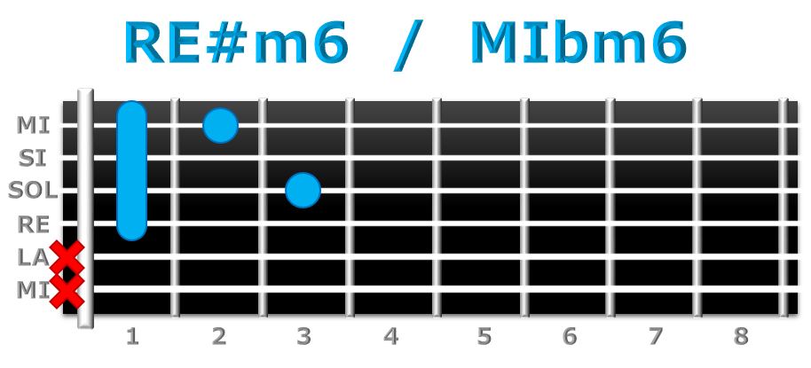 RE#m6 guitarra