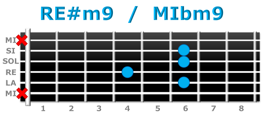 RE#m9 guitarra