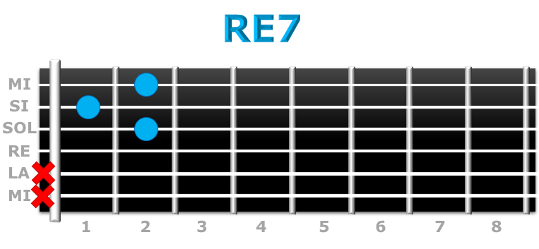 RE7 guitarra