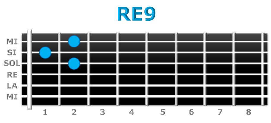 RE9 guitarra
