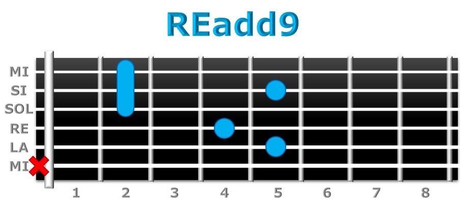 REadd9 guitarra
