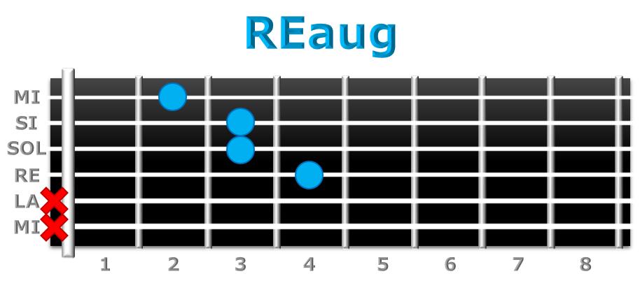 REaug guitarra