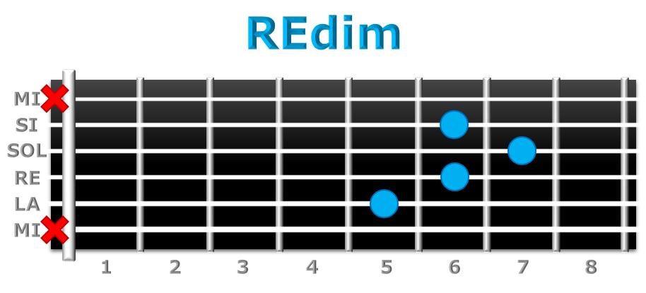 REdim guitarra