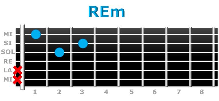 REm guitarra