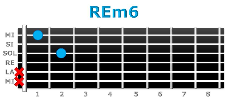 REm6 guitarra
