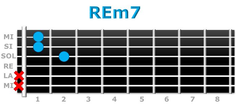 REm7 guitarra