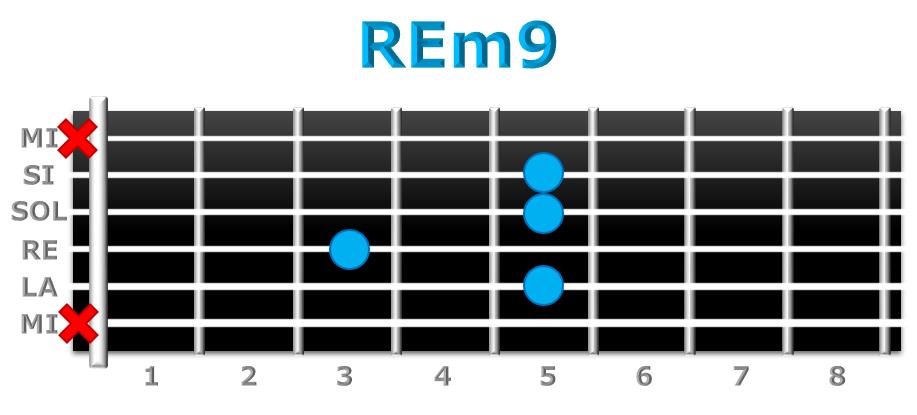 REm9 guitarra