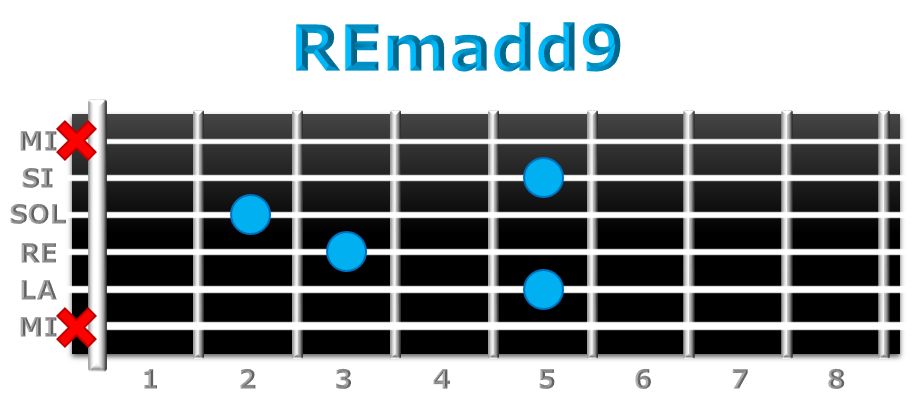 REmadd9 guitarra