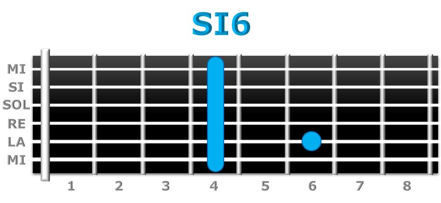 SI6 guitarra