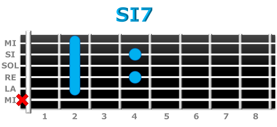 SI7 guitarra