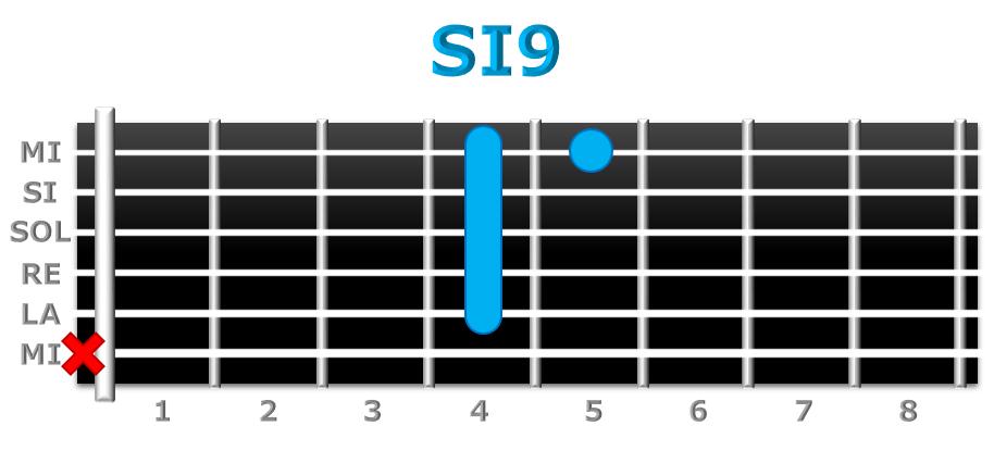 SI9 guitarra