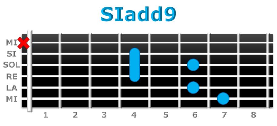 SIadd9 guitarra