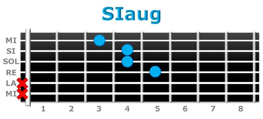 SIaug guitarra