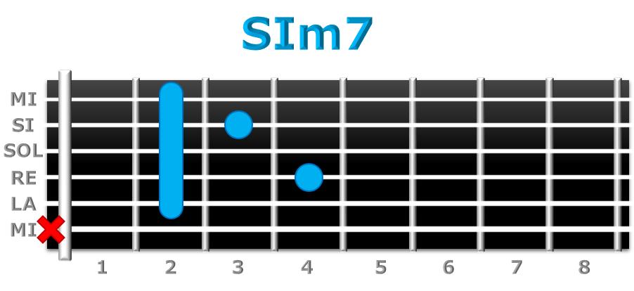 SIm7 guitarra