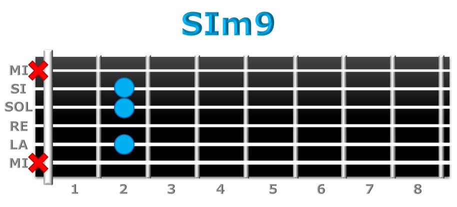 SIm9 guitarra