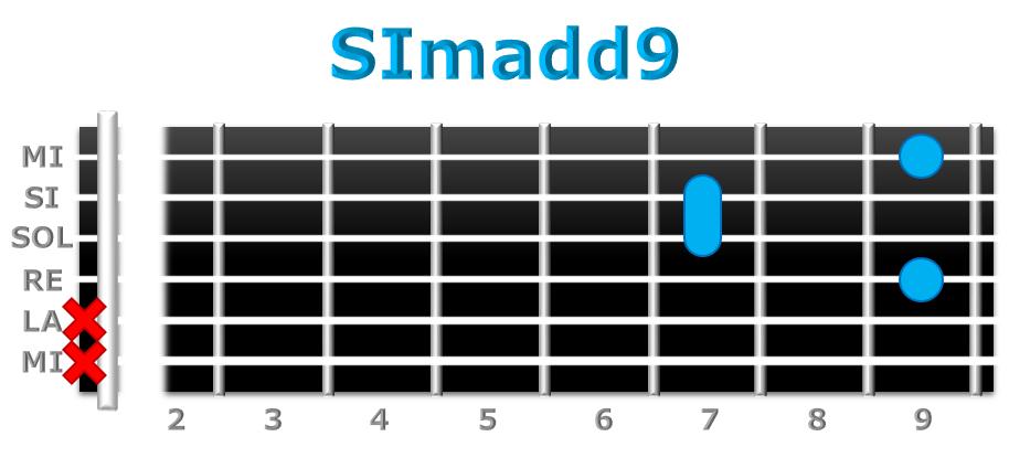 SImadd9 guitarra
