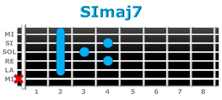 SImaj7 guitarra