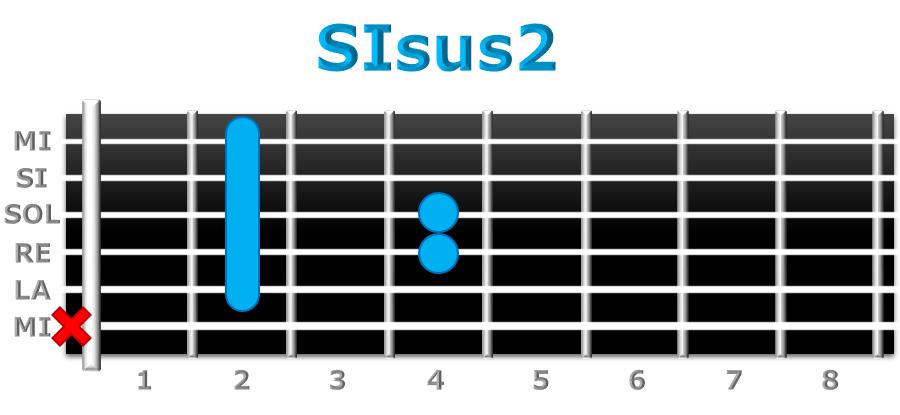 SIsus2 guitarra