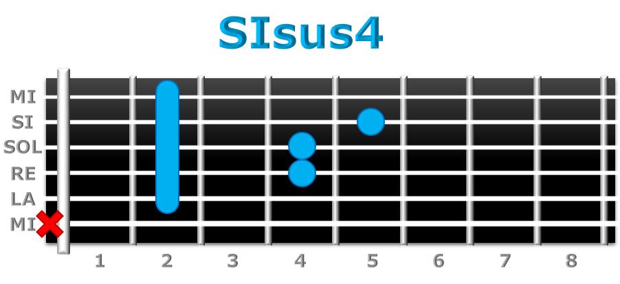 SIsus4 guitarra