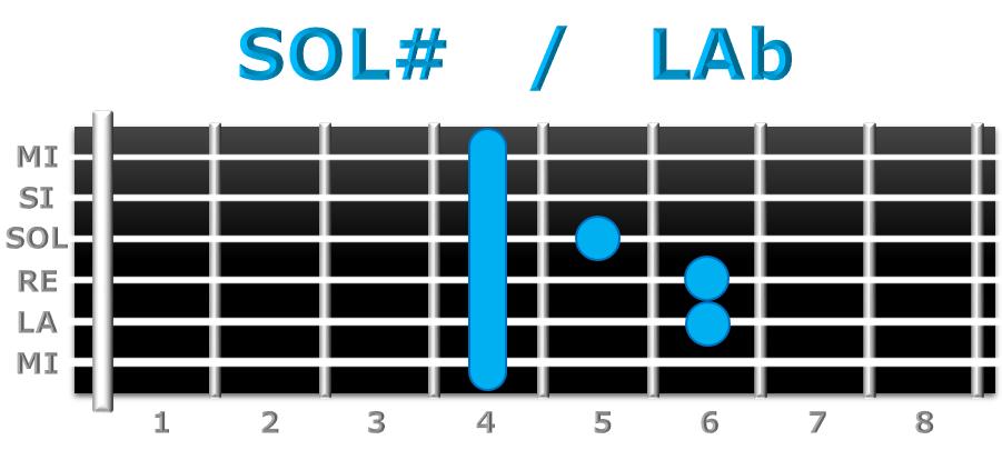 SOL# guitarra