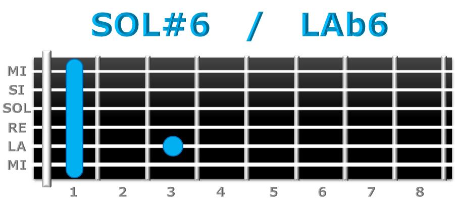 SOL#6 guitarra