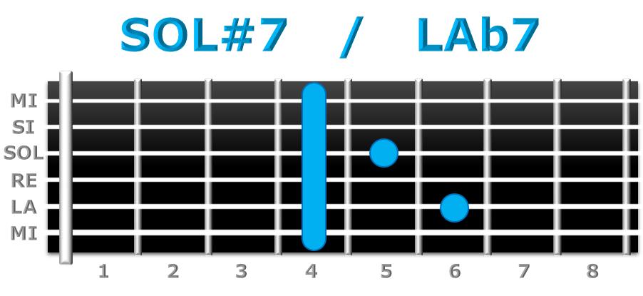SOL#7 guitarra