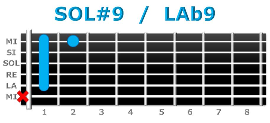 SOL#9 guitarra
