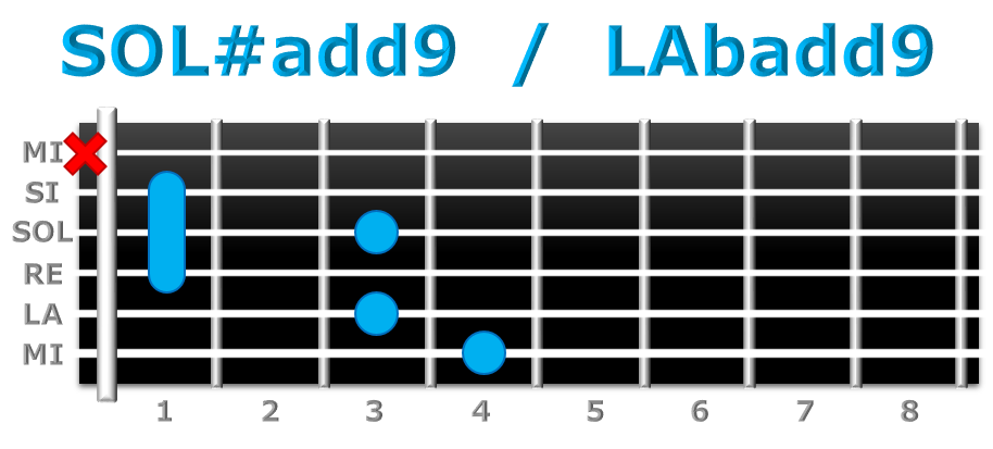 SOL#add9 guitarra