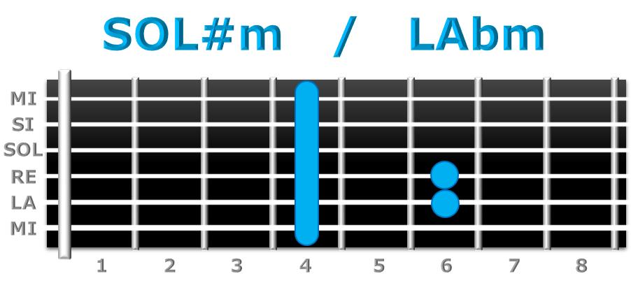 SOL#m guitarra