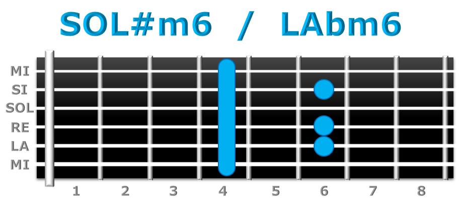 SOL#m6 guitarra