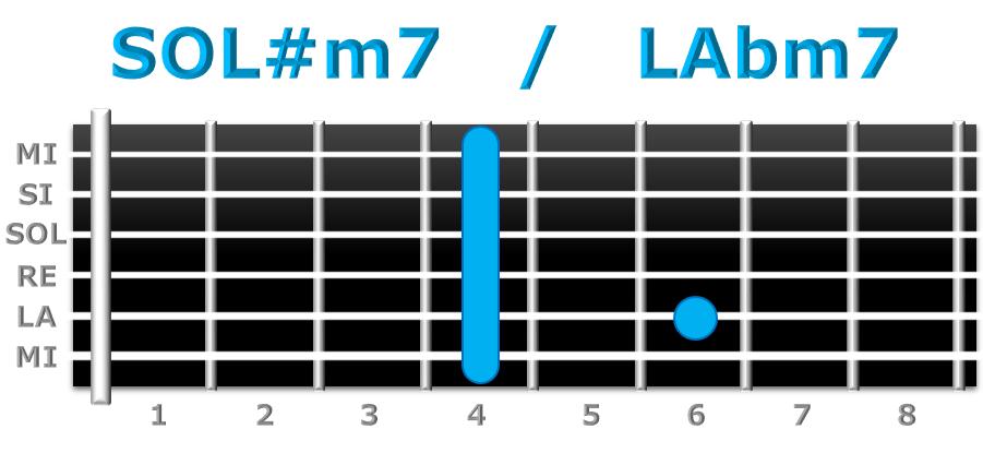 SOL#m7 guitarra