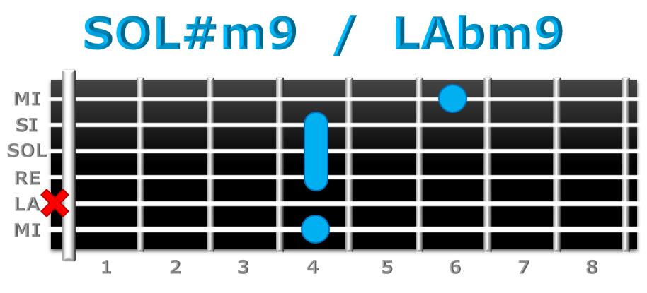 SOL#m9 guitarra
