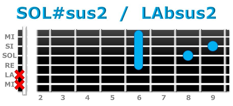 SOL#sus2 guitarra