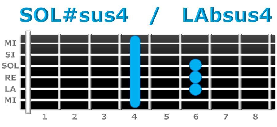 SOL#sus4 guitarra
