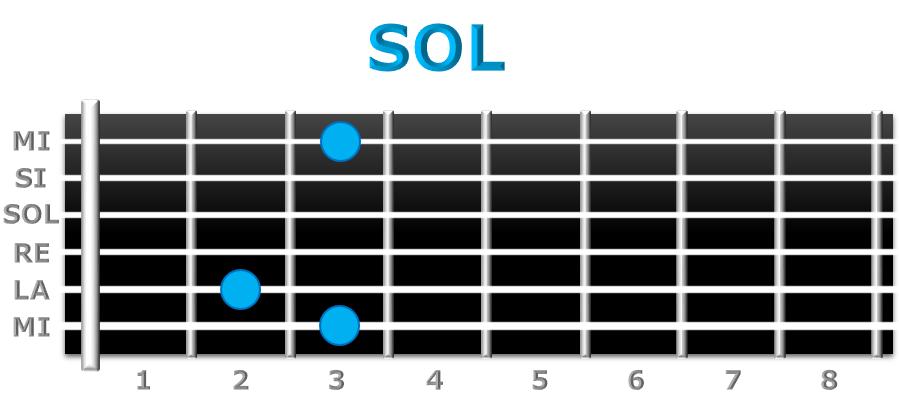 SOL guitarra