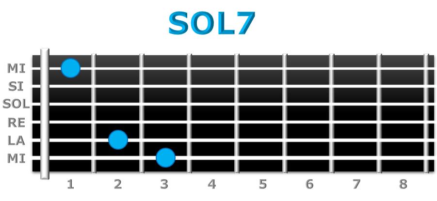SOL7 guitarra