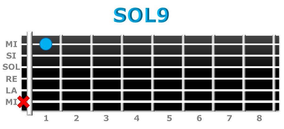 SOL9 guitarra
