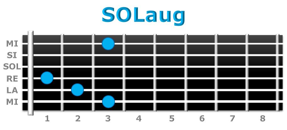SOLaug guitarra