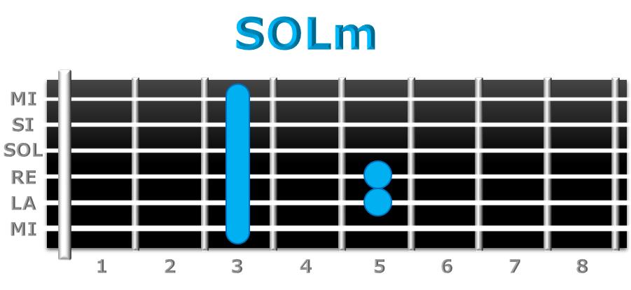 SOLm guitarra