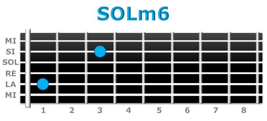 SOLm6 guitarra